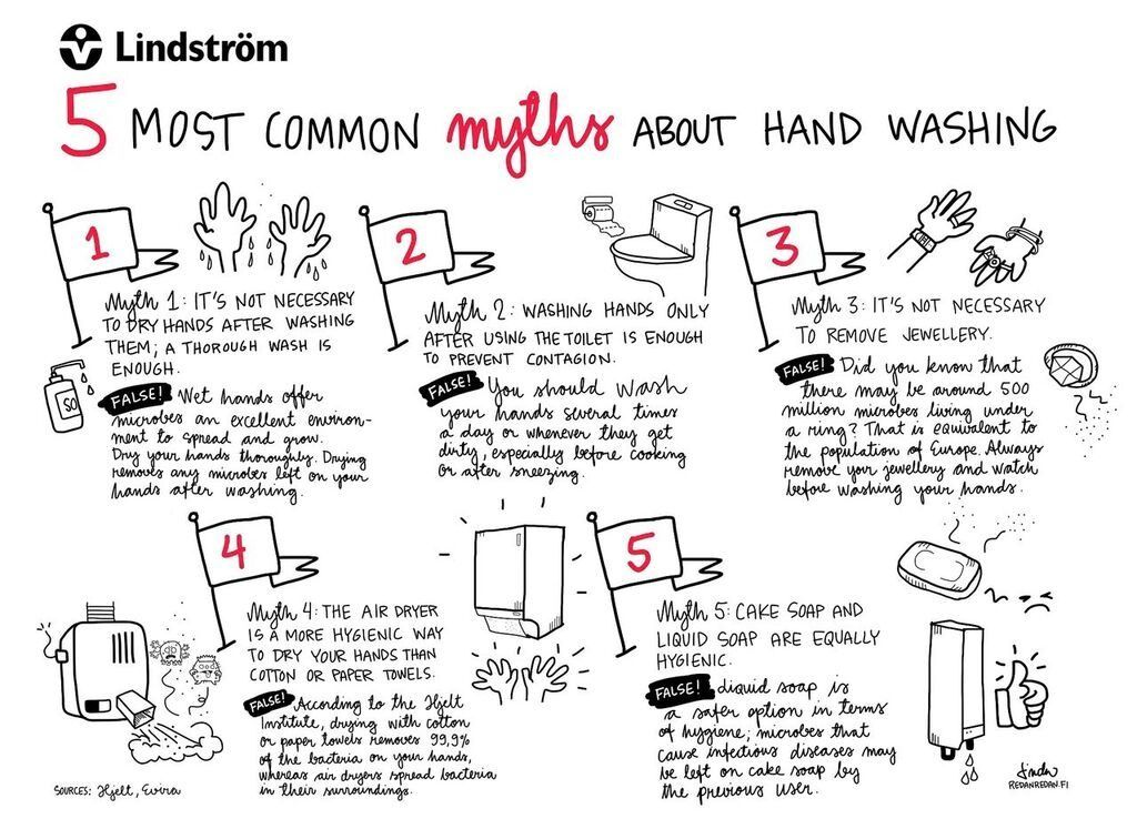 Five myths about handwashing