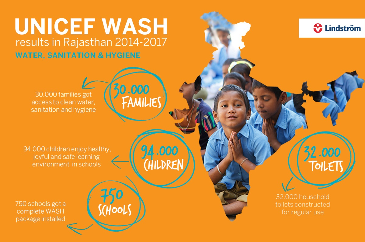 Unicef Infograph